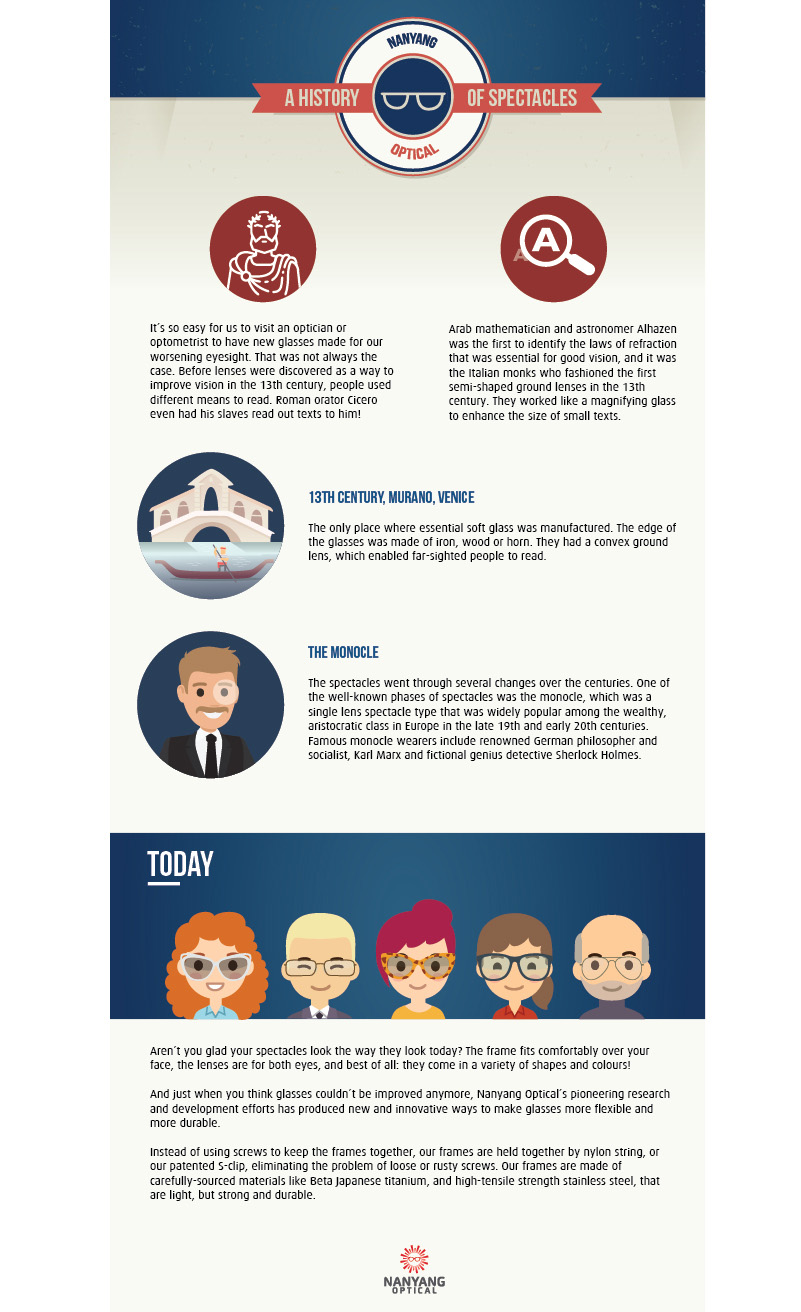 A History of Spectacles- Infographic